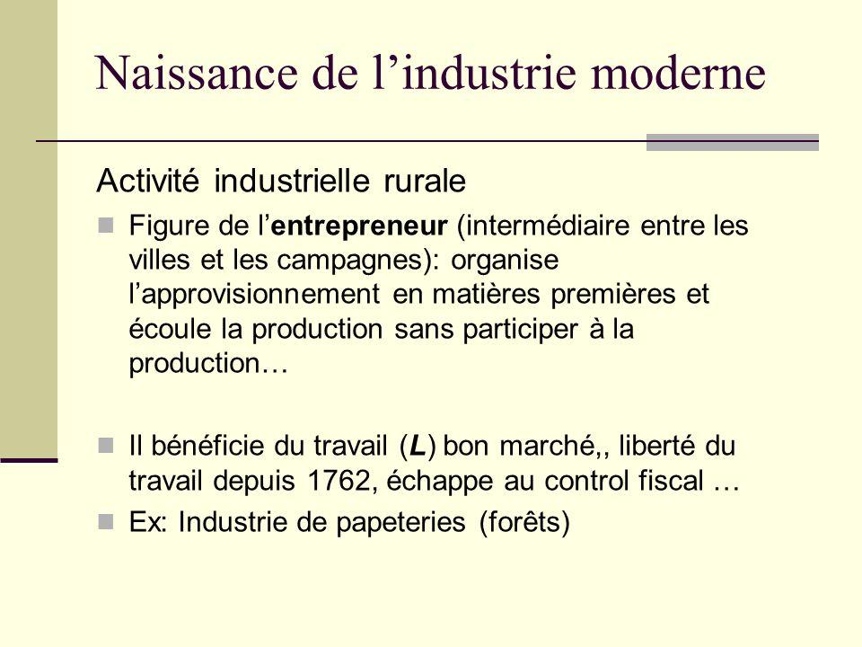 Naissance de lindustrie moderne Activité industrielle rurale Figure de lentrepreneur (intermédiaire entre les villes et les campagnes): organise lappr