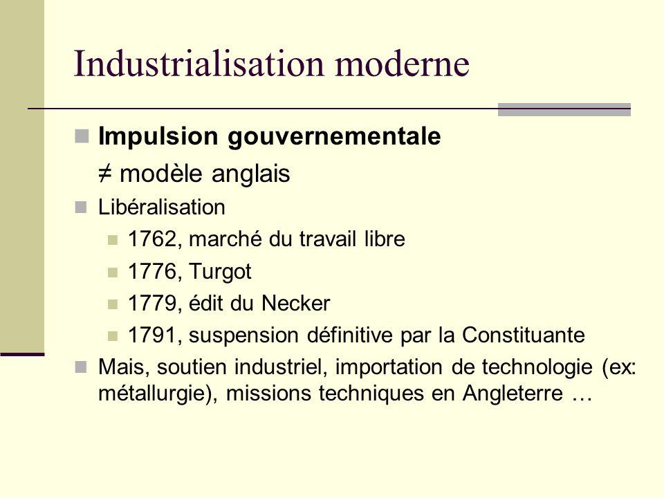 Industrialisation moderne Impulsion gouvernementale modèle anglais Libéralisation 1762, marché du travail libre 1776, Turgot 1779, édit du Necker 1791