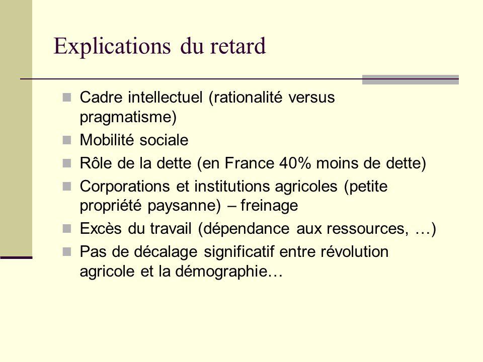 Explications du retard Cadre intellectuel (rationalité versus pragmatisme) Mobilité sociale Rôle de la dette (en France 40% moins de dette) Corporatio