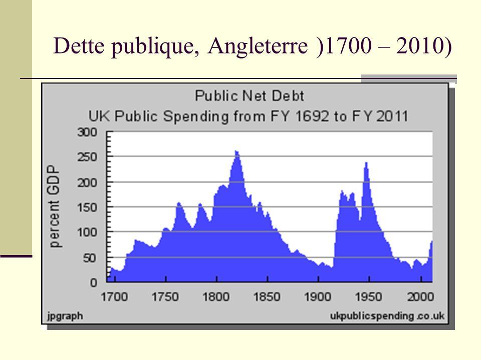 Dette publique, Angleterre )1700 – 2010)