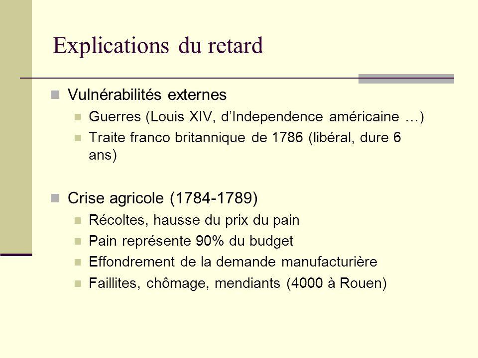 Explications du retard Vulnérabilités externes Guerres (Louis XIV, dIndependence américaine …) Traite franco britannique de 1786 (libéral, dure 6 ans)