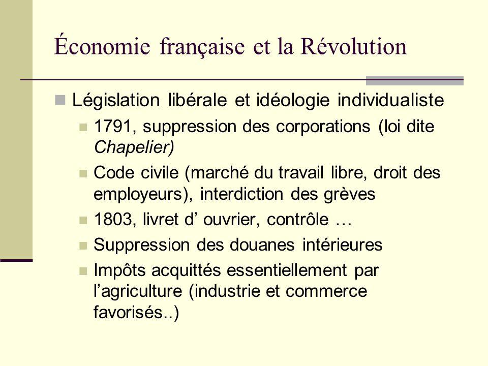 Législation libérale et idéologie individualiste 1791, suppression des corporations (loi dite Chapelier) Code civile (marché du travail libre, droit d