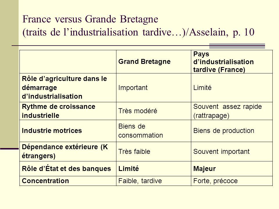 France versus Grande Bretagne (traits de lindustrialisation tardive…)/Asselain, p. 10 Grand Bretagne Pays dindustrialisation tardive (France) Rôle dag
