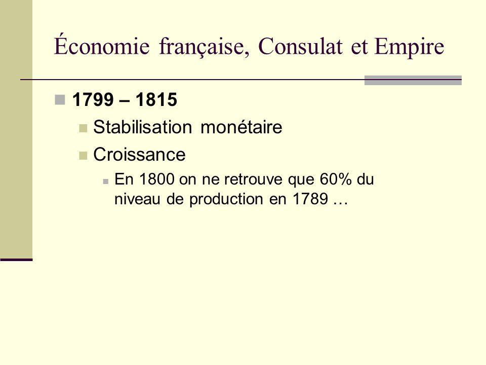 1799 – 1815 Stabilisation monétaire Croissance En 1800 on ne retrouve que 60% du niveau de production en 1789 … Économie française, Consulat et Empire