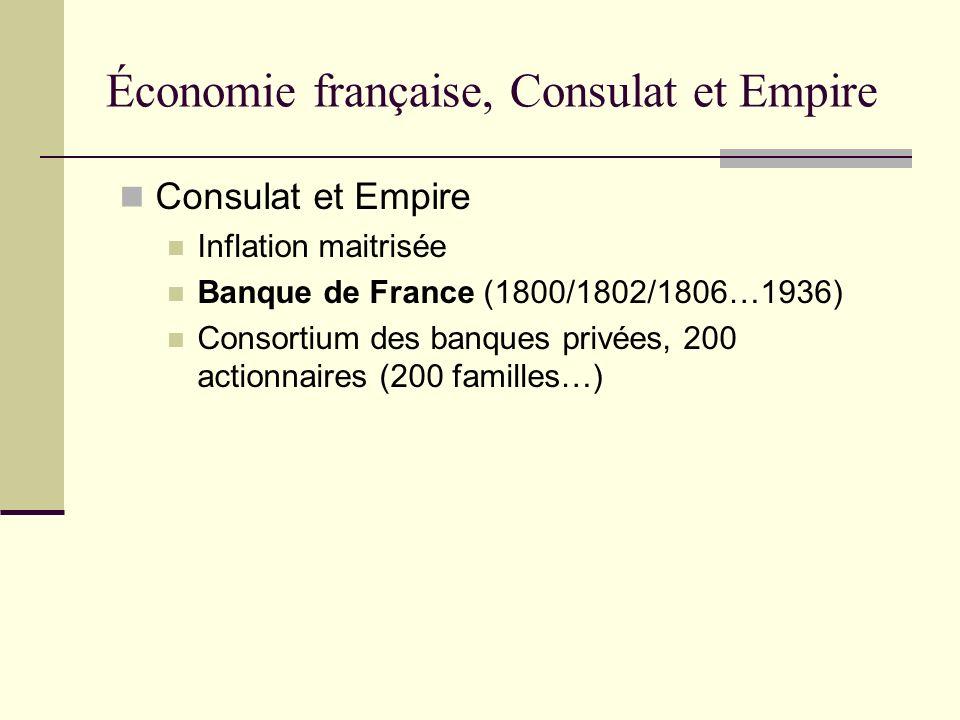 Consulat et Empire Inflation maitrisée Banque de France (1800/1802/1806…1936) Consortium des banques privées, 200 actionnaires (200 familles…) Économi