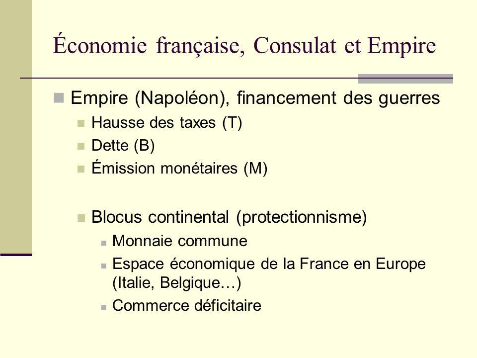 Économie française, Consulat et Empire Empire (Napoléon), financement des guerres Hausse des taxes (T) Dette (B) Émission monétaires (M) Blocus contin