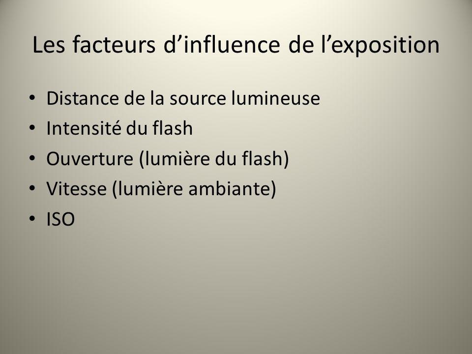 Les facteurs dinfluence de lexposition Distance de la source lumineuse Intensité du flash Ouverture (lumière du flash) Vitesse (lumière ambiante) ISO