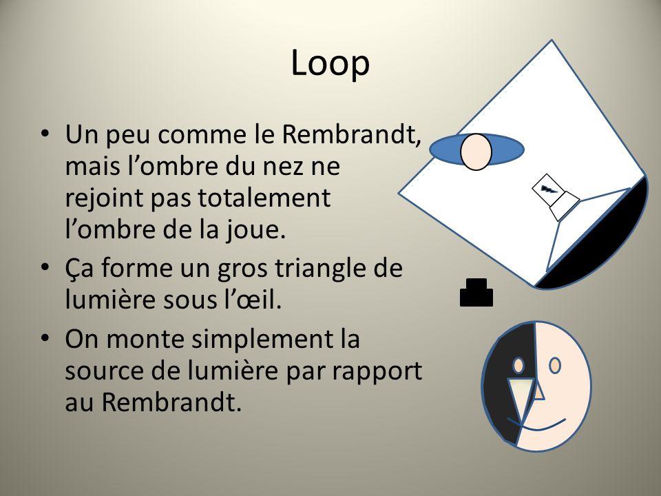 Loop Un peu comme le Rembrandt, mais lombre du nez ne rejoint pas totalement lombre de la joue. Ça forme un gros triangle de lumière sous lœil. On mon