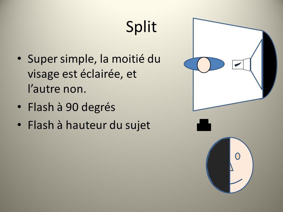 Split Super simple, la moitié du visage est éclairée, et lautre non. Flash à 90 degrés Flash à hauteur du sujet