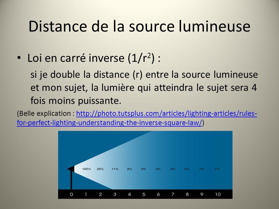 Distance de la source lumineuse Loi en carré inverse (1/r 2 ) : si je double la distance (r) entre la source lumineuse et mon sujet, la lumière qui at