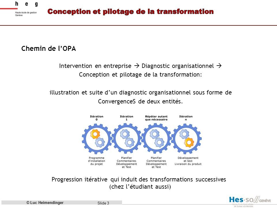 Slide 3 Chemin de lOPA Intervention en entreprise Diagnostic organisationnel Conception et pilotage de la transformation: illustration et suite dun di