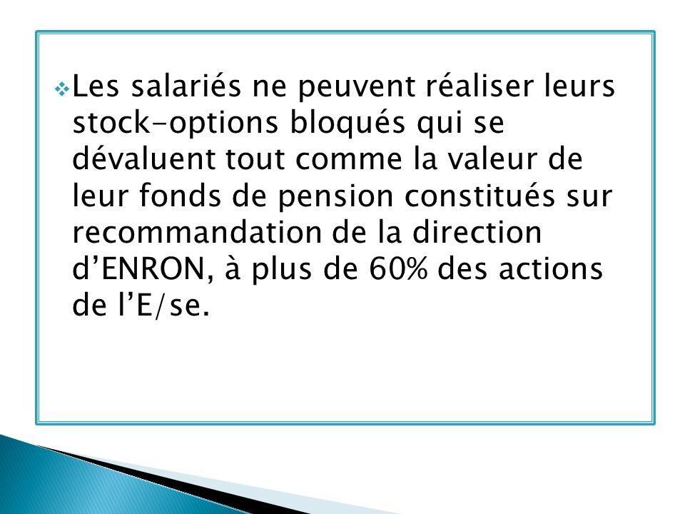 Les salariés ne peuvent réaliser leurs stock-options bloqués qui se dévaluent tout comme la valeur de leur fonds de pension constitués sur recommandation de la direction dENRON, à plus de 60% des actions de lE/se.