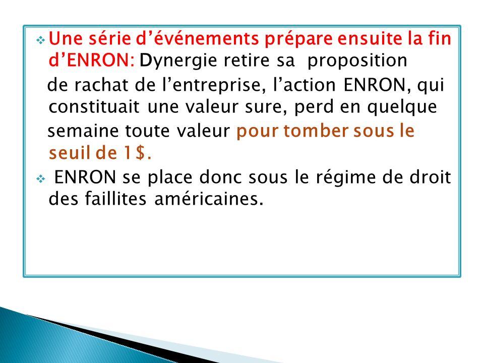 Une série dévénements prépare ensuite la fin dENRON: Dynergie retire sa proposition de rachat de lentreprise, laction ENRON, qui constituait une valeur sure, perd en quelque semaine toute valeur pour tomber sous le seuil de 1$.