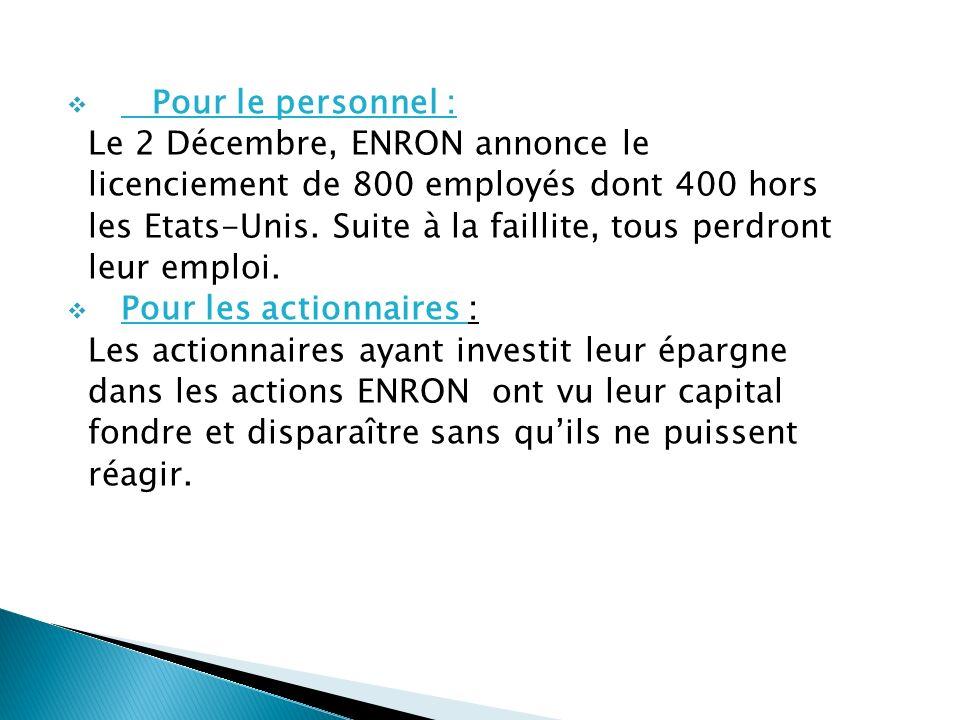 Pour le personnel : Le 2 Décembre, ENRON annonce le licenciement de 800 employés dont 400 hors les Etats-Unis. Suite à la faillite, tous perdront leur