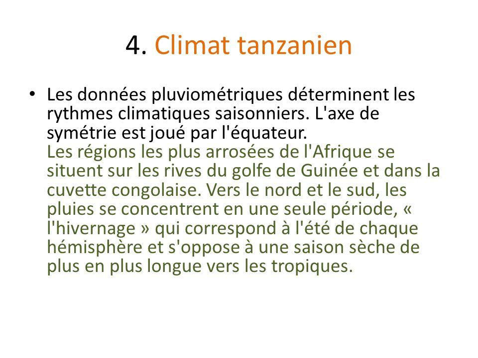 4. Climat tanzanien Les données pluviométriques déterminent les rythmes climatiques saisonniers. L'axe de symétrie est joué par l'équateur. Les région