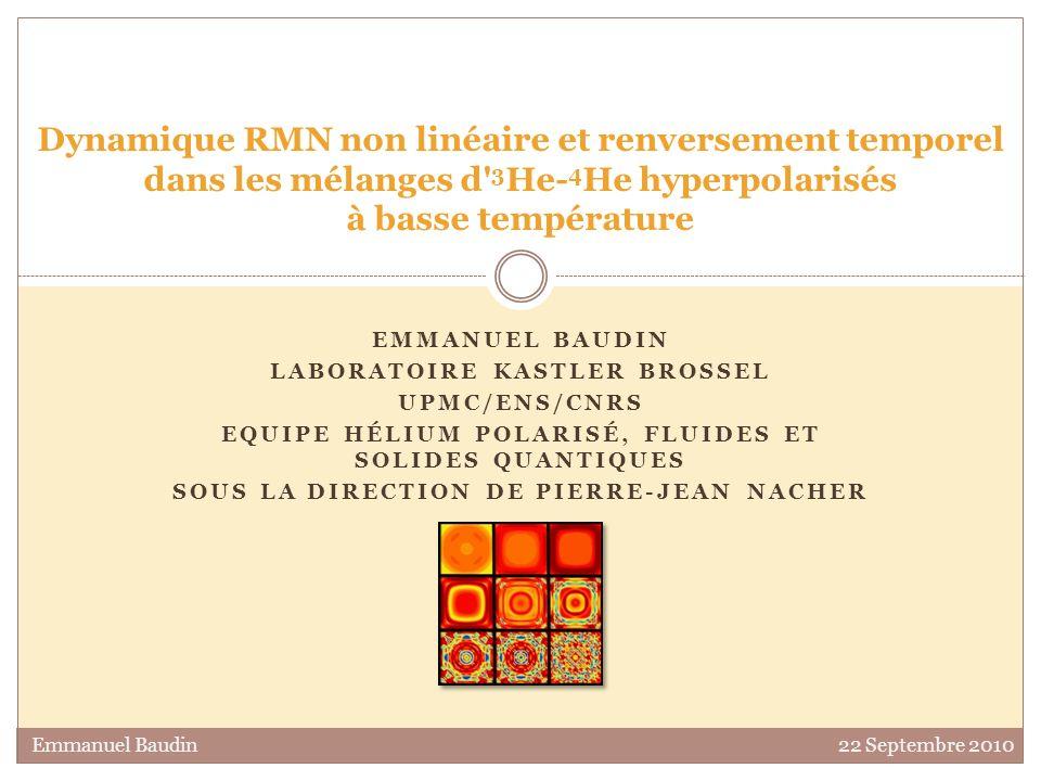 RMN : évolution libre ou forcée dans un champ rf des états de spin nucléaire (1/2) dans un champ magnétique principal Dans un fluide monoatomique : états de spin nucléaire associés à laimantation locale m(r,t) dont lévolution est régie par une équation de Bloch : Habituellement, Introduction à la résonance magnétique Emmanuel Baudin 22 Septembre 2010 B=B 0 + B 0 (r) +B rf (t) >>