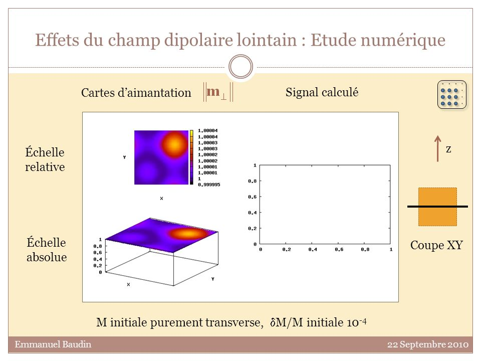 Effets du champ dipolaire lointain : Etude numérique z Échelle relative Cartes daimantation Échelle absolue Signal calculé Coupe XY M initiale puremen