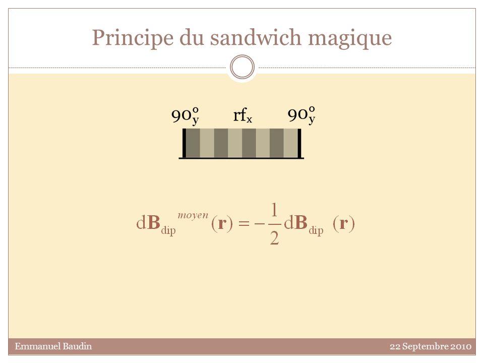 Principe du sandwich magique Emmanuel Baudin 22 Septembre 2010