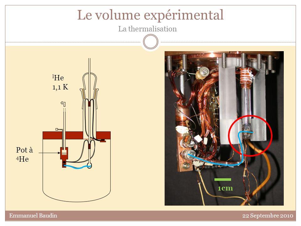 1cm Le volume expérimental La thermalisation Pot à 4 He l He 1,1 K Emmanuel Baudin 22 Septembre 2010
