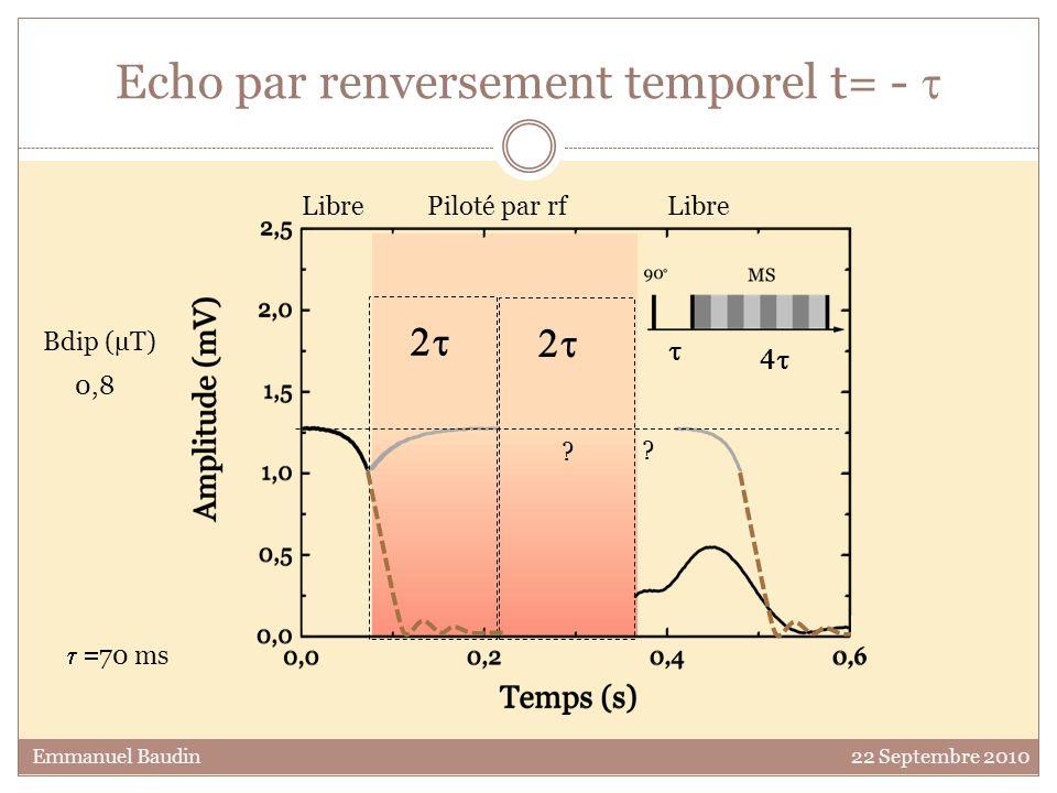 Echo par renversement temporel t= - Libre Piloté par rf 70 ms Bdip (µT) 0,8 Emmanuel Baudin 22 Septembre 2010 ? ?