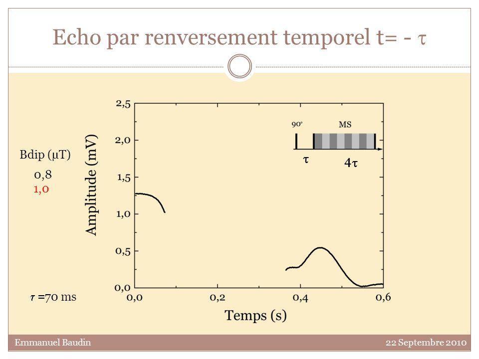 Echo par renversement temporel t= - 70 ms Bdip (µT) 0,8 1,0 Emmanuel Baudin 22 Septembre 2010