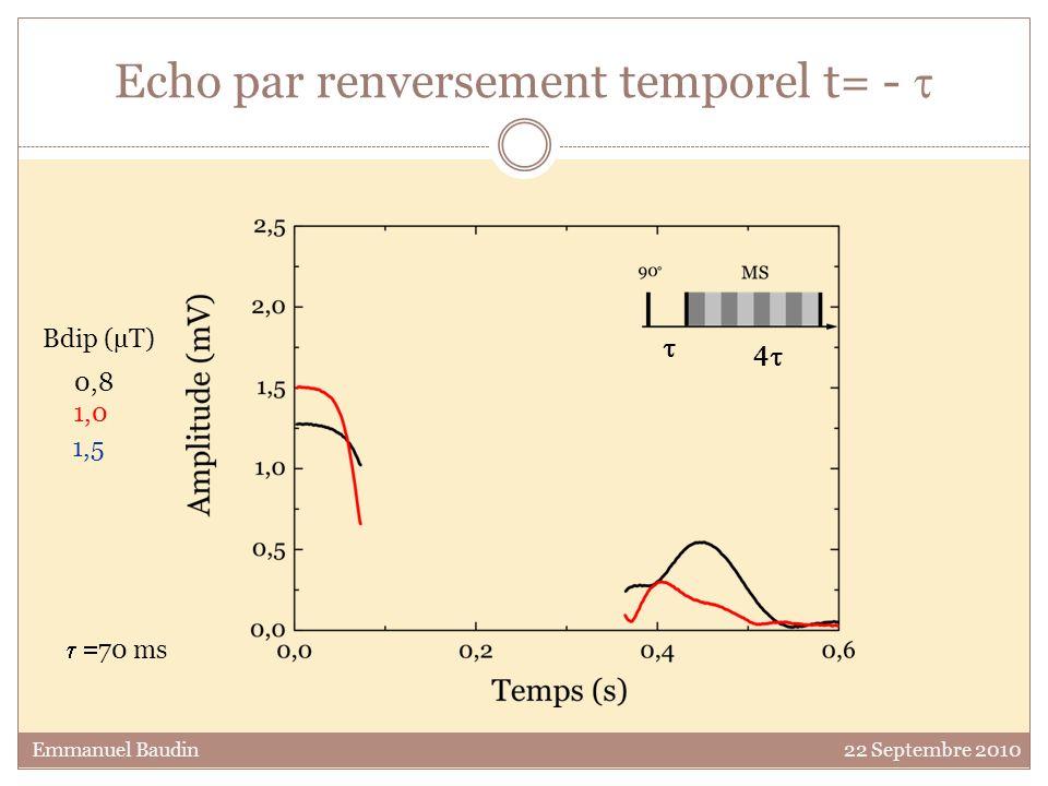 Echo par renversement temporel t= - 70 ms Bdip (µT) 0,8 1,0 1,5 Emmanuel Baudin 22 Septembre 2010