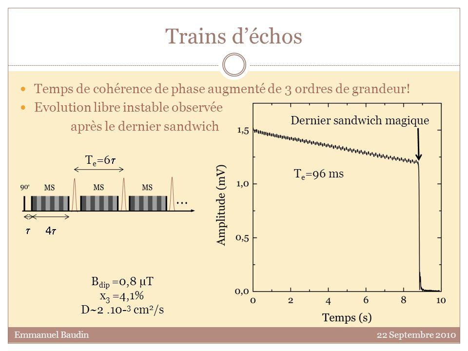 Trains déchos Temps de cohérence de phase augmenté de 3 ordres de grandeur! Evolution libre instable observée après le dernier sandwich T e =6 T e =96