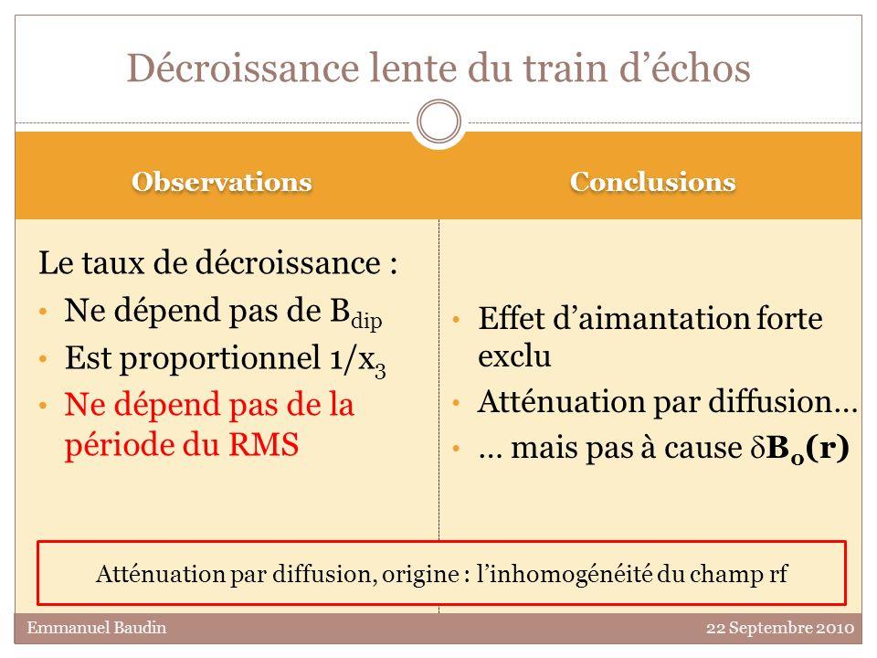 Observations Conclusions Le taux de décroissance : Ne dépend pas de B dip Est proportionnel 1/x 3 Ne dépend pas de la période du RMS Effet daimantatio