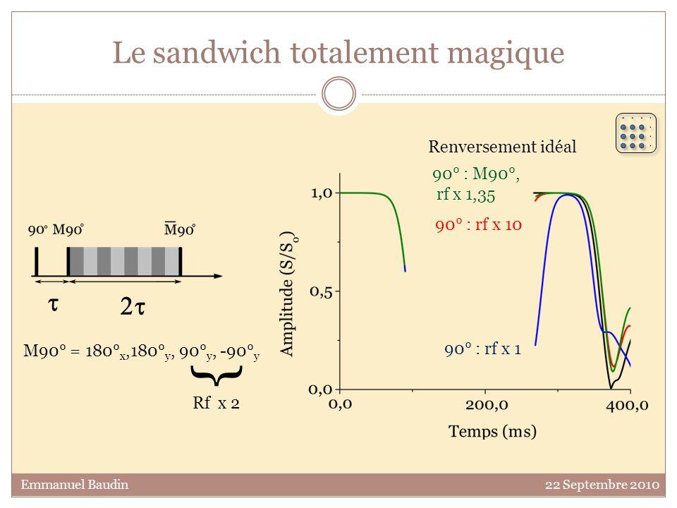 Le sandwich totalement magique M90° = 180° x,180° y, 90° y, -90° y { Rf x 2 90° : rf x 1 90° : rf x 10 Renversement idéal 90° : M90°, rf x 1,35 Emmanu