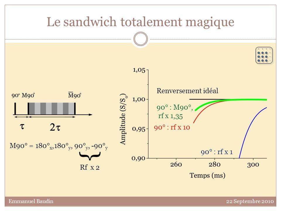 Le sandwich totalement magique 90° : rf x 1 90° : rf x 10 Emmanuel Baudin 22 Septembre 2010 M90° = 180° x,180° y, 90° y, -90° y { Rf x 2 Renversement