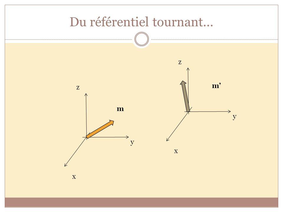 Du référentiel tournant… x y z x y z m m