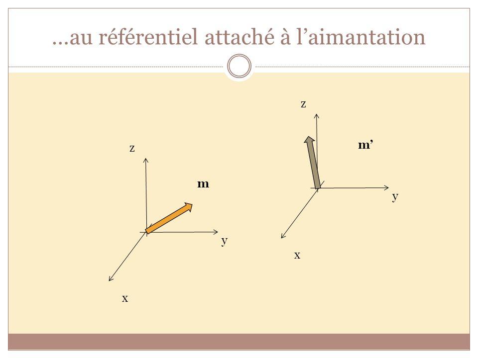 y z y z …au référentiel attaché à laimantation x x m m