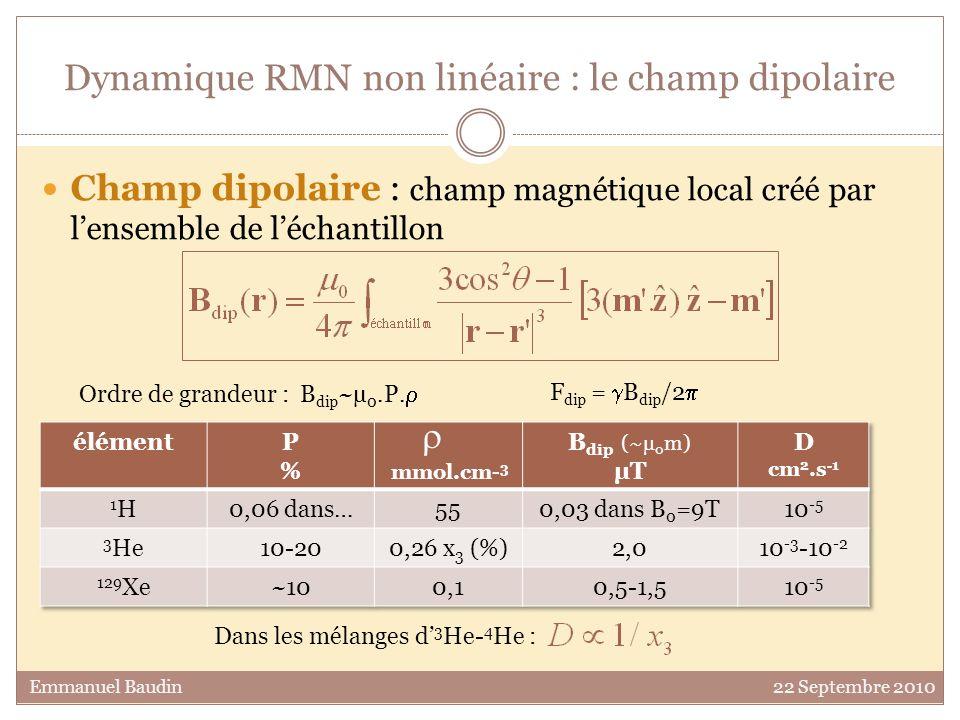Effets du champ dipolaire lointain Instabilité de précession à grand angle de basculement B0B0 Emmanuel Baudin 22 Septembre 2010 T 1/2 ~1/ B dip