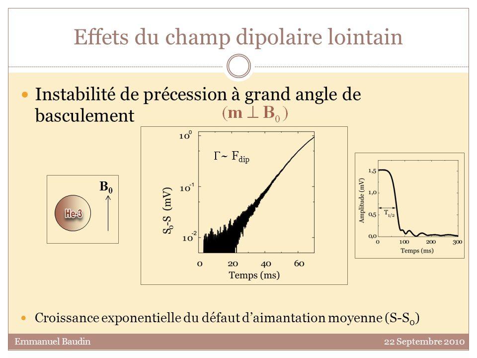 Effets du champ dipolaire lointain : Etude numérique z Échelle relative Cartes daimantation Échelle absolue Signal calculé Coupe XY M initiale purement transverse, M/M initiale 10 -4 Emmanuel Baudin 22 Septembre 2010