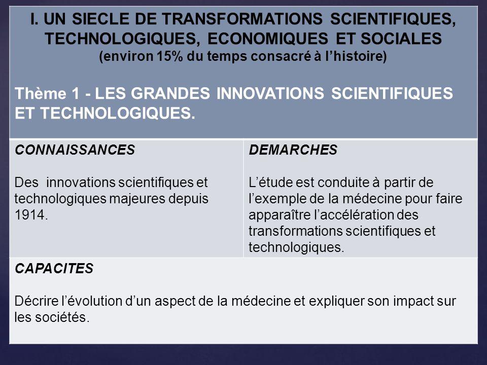 Partir de lexemple de la MÉDECINE Décrire lévolution dun aspect de la médecine et expliquer son impact sur les sociétés Faire apparaître laccélération des transformations scientifiques et technologiques depuis 1914