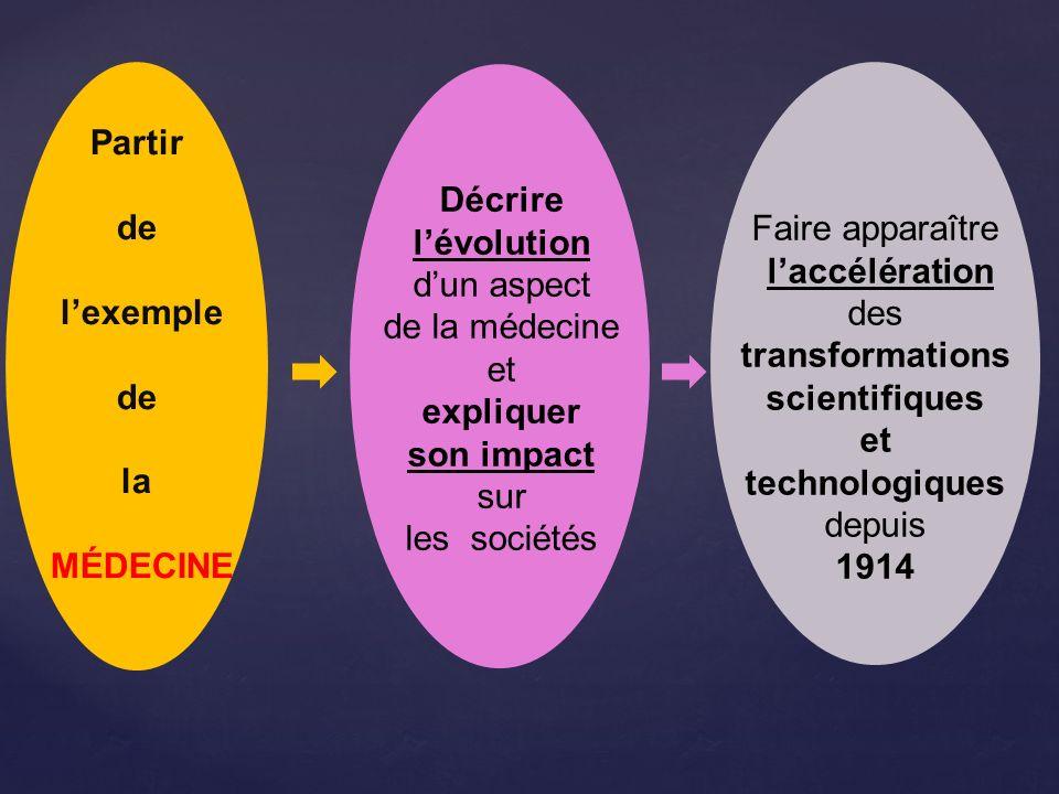 AUGMENTATION DE LA CONSOMMATION EN IMAGERIE MÉDICALE CROISSANCE DÉMOGRAPHIQUE ALLONGEMENT DE LESPÉRANCE DE VIE 1945 : LA SÉCURITÉ SOCIALE LA FOI EN LA SCIENCE VALIDATION DU DIAGNOSTIC PAR L ACTE MÉDICAL RADIOLOGIQUE TECHNIQUES MEILLEURES ET PLUS CONFORTABLES TEXTES 1 et 2 A quelle double contrainte les innovations médicales en matière dimagerie par exemple sont-elles confrontées .