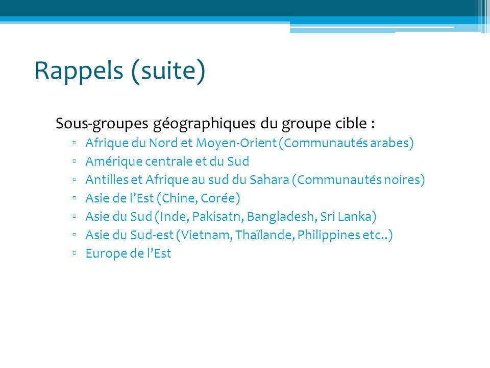 Rappels (suite) Sous-groupes géographiques du groupe cible : Afrique du Nord et Moyen-Orient (Communautés arabes) Amérique centrale et du Sud Antilles