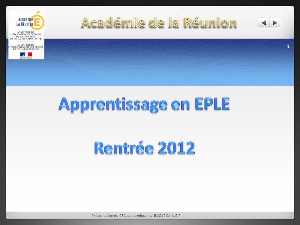 1 Présentation du CFA académique avril 2012 SAIA GIP