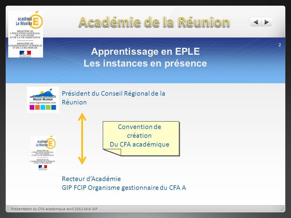 Apprentissage en EPLE Les instances en présence 2 Présentation du CFA académique avril 2012 SAIA GIP Président du Conseil Régional de la Réunion Conve