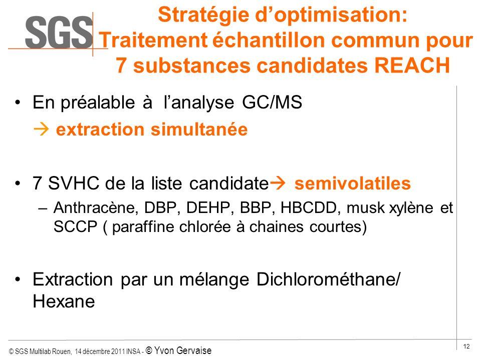 © SGS Multilab Rouen, 14 décembre 2011 INSA - © Yvon Gervaise 12 En préalable à lanalyse GC/MS extraction simultanée 7 SVHC de la liste candidate semi