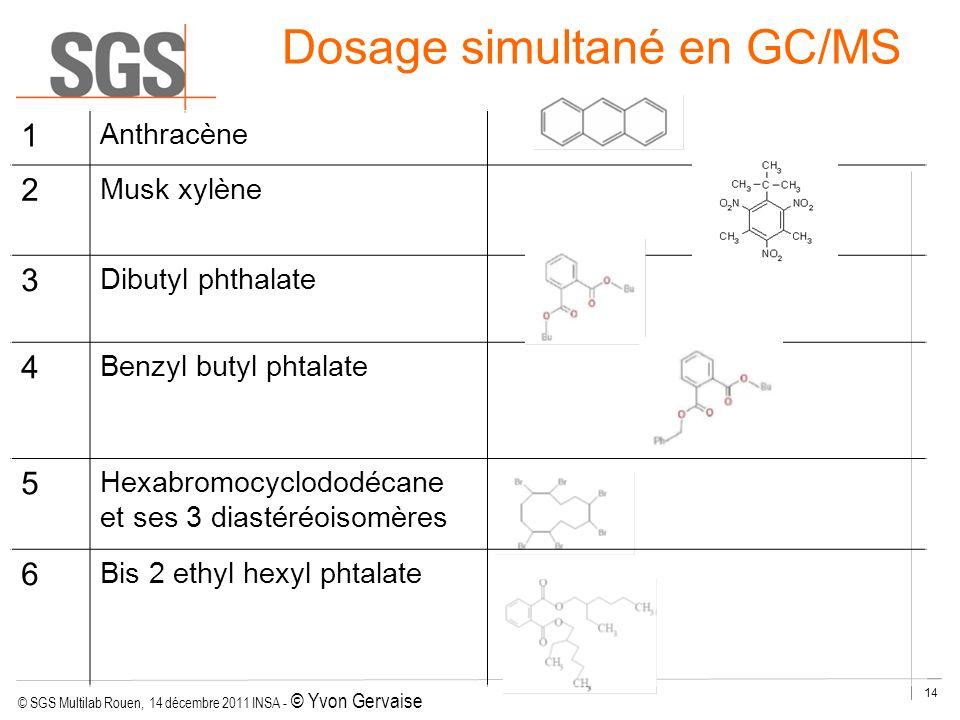 © SGS Multilab Rouen, 14 décembre 2011 INSA - © Yvon Gervaise 14 Dosage simultané en GC/MS 1 Anthracène 2 Musk xylène 3 Dibutyl phthalate 4 Benzyl but