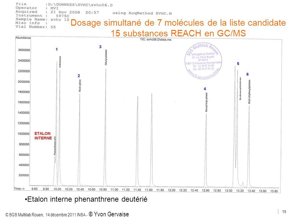 © SGS Multilab Rouen, 14 décembre 2011 INSA - © Yvon Gervaise 15 Dosage simultané de 7 molécules de la liste candidate 15 substances REACH en GC/MS Et