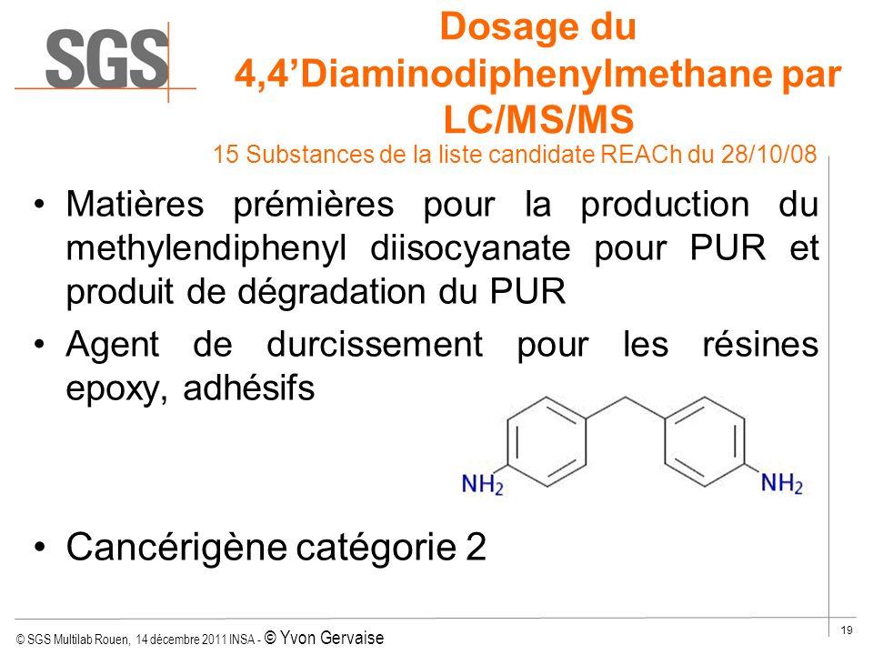 © SGS Multilab Rouen, 14 décembre 2011 INSA - © Yvon Gervaise 19 Matières prémières pour la production du methylendiphenyl diisocyanate pour PUR et pr