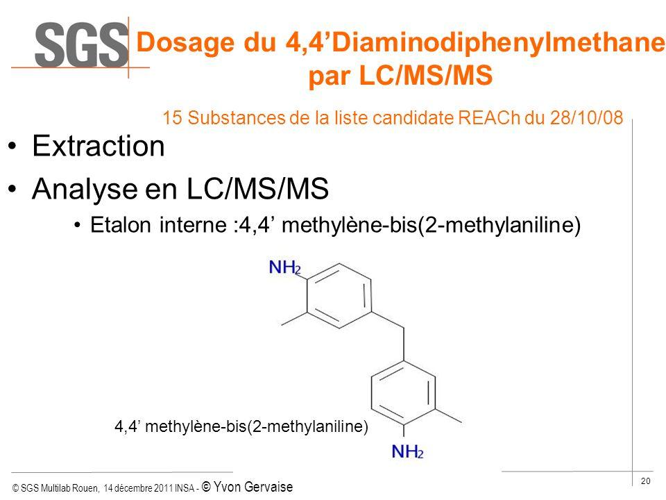 © SGS Multilab Rouen, 14 décembre 2011 INSA - © Yvon Gervaise 20 4,4 methylène-bis(2-methylaniline) Dosage du 4,4Diaminodiphenylmethane par LC/MS/MS E