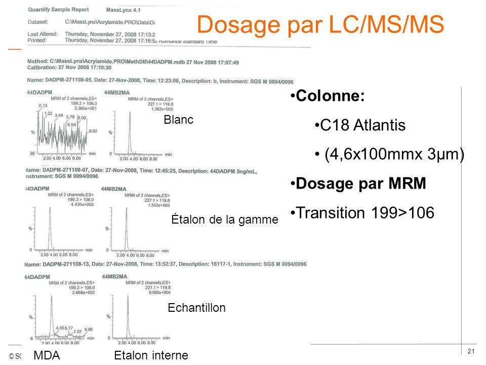 © SGS Multilab Rouen, 14 décembre 2011 INSA - © Yvon Gervaise 21 Blanc Étalon de la gamme Echantillon Dosage par LC/MS/MS Colonne: C18 Atlantis (4,6x1