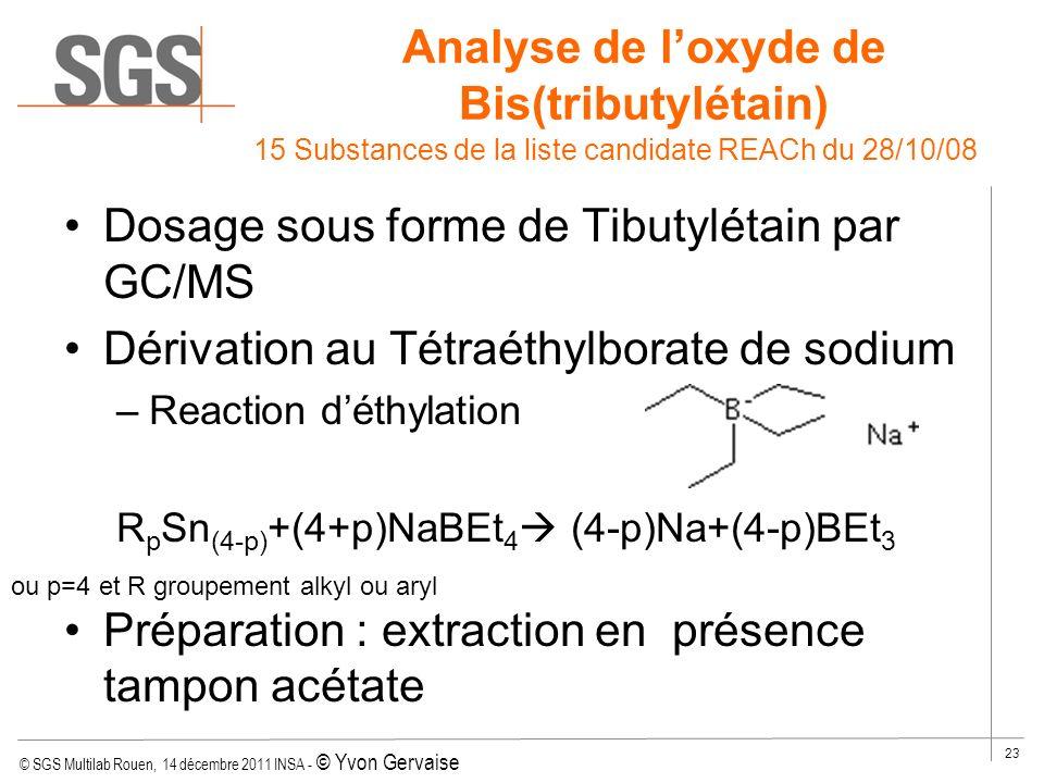 © SGS Multilab Rouen, 14 décembre 2011 INSA - © Yvon Gervaise 23 Analyse de loxyde de Bis(tributylétain) Dosage sous forme de Tibutylétain par GC/MS D