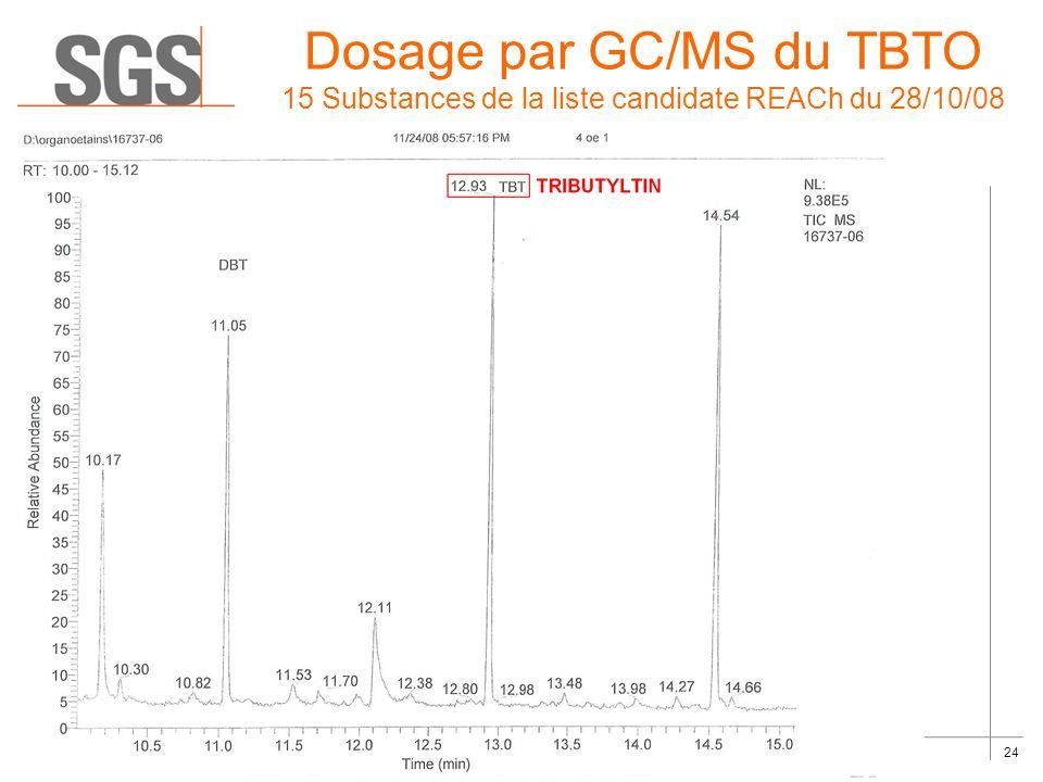 © SGS Multilab Rouen, 14 décembre 2011 INSA - © Yvon Gervaise 24 Dosage par GC/MS du TBTO 15 Substances de la liste candidate REACh du 28/10/08