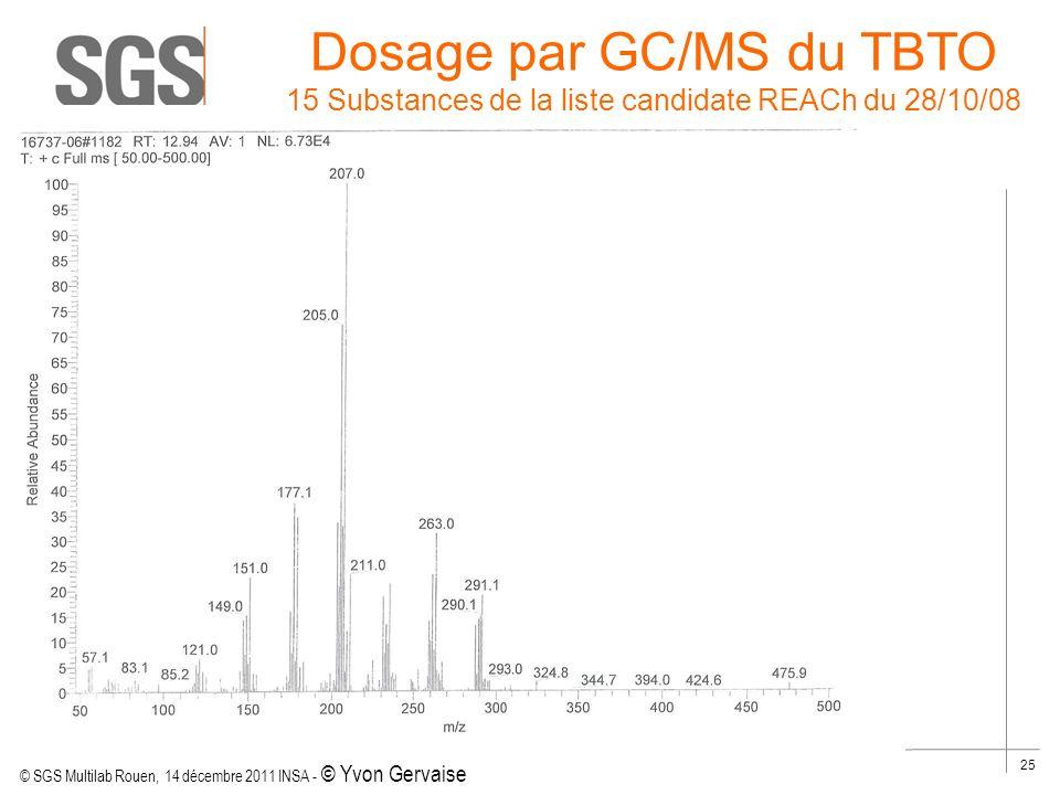 © SGS Multilab Rouen, 14 décembre 2011 INSA - © Yvon Gervaise 25 Dosage par GC/MS du TBTO 15 Substances de la liste candidate REACh du 28/10/08