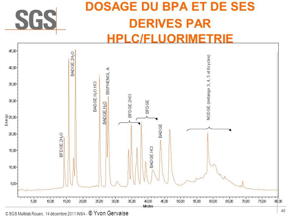 © SGS Multilab Rouen, 14 décembre 2011 INSA - © Yvon Gervaise 40 DOSAGE DU BPA ET DE SES DERIVES PAR HPLC/FLUORIMETRIE BISPHENOL A BADGE.H 2 O.HCl BAD
