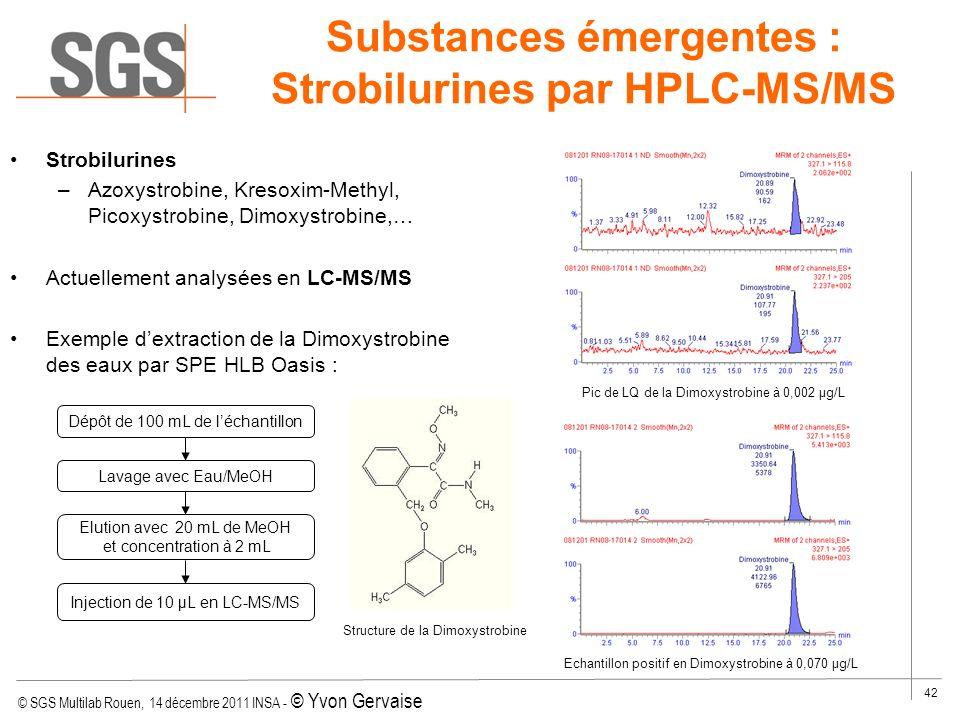 © SGS Multilab Rouen, 14 décembre 2011 INSA - © Yvon Gervaise 42 Strobilurines –Azoxystrobine, Kresoxim-Methyl, Picoxystrobine, Dimoxystrobine,… Actue